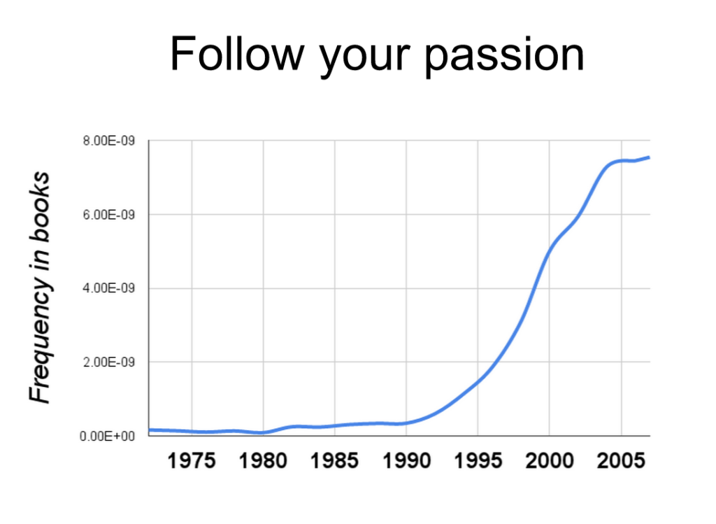 7 Arguments against following your passion