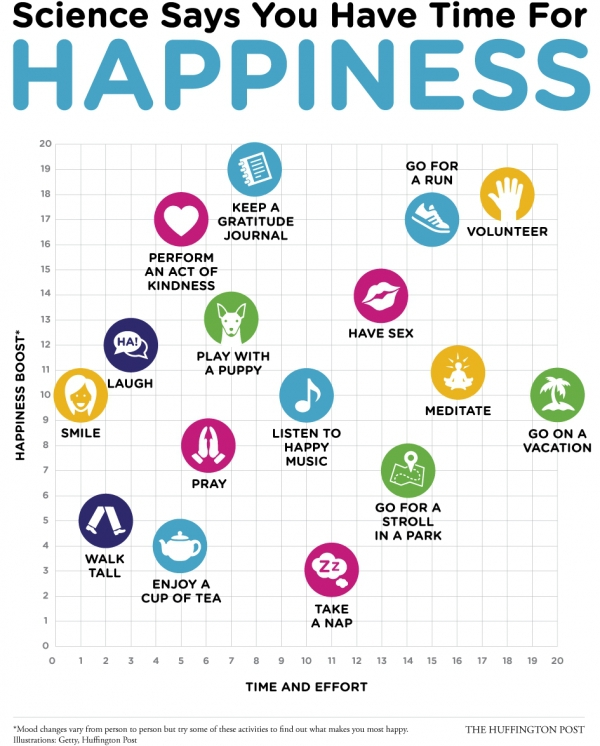 ultimate cheat sheet for being happy