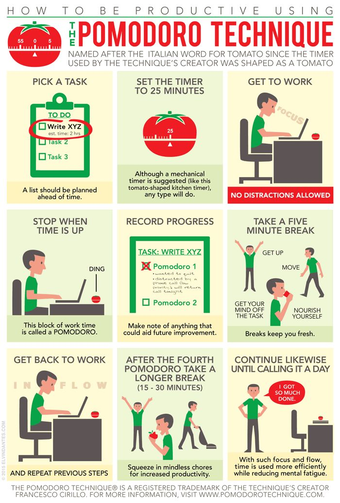 7 powerful strategies for time management